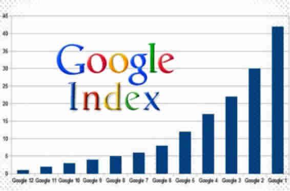 index-entries-in-google